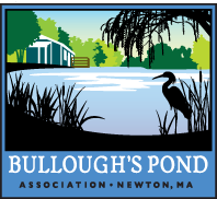 Bullough's Pond Association